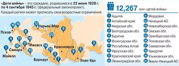 Список регионов, предоставляющих льготы детям войны