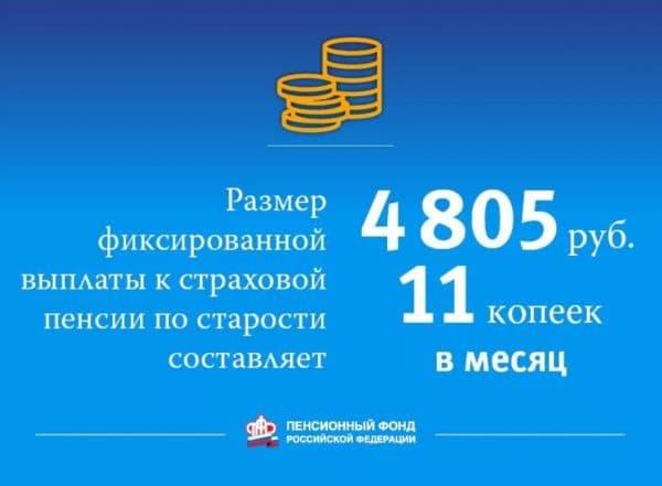 С 1 января 2018 года размер фиксированной выплаты к страховой пенсии составит 4982,9 руб.