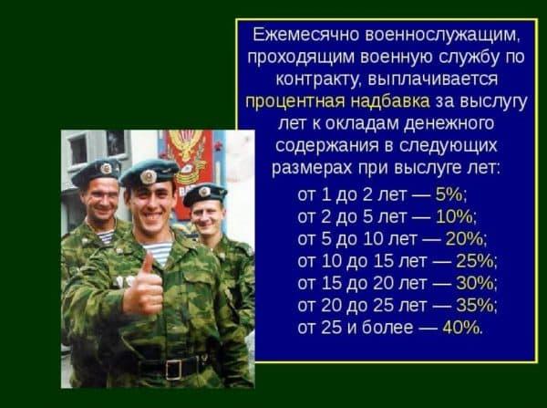 Надбавки за службу в армии по контракту